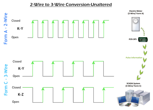 2-Wire to 3-Wire Conversion - Unaltered