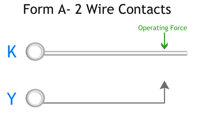Form A - 2 Wire Contacts