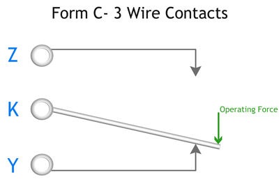 Form C - 3 Wire Contacts