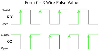 Form C - 3 Wire Pulse Value Diagram