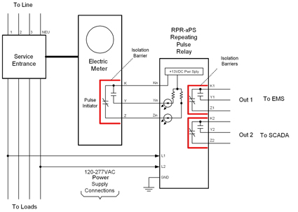 rpr xps pulse isolation relay diagram