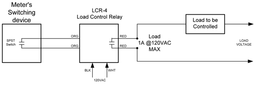 LCR4 Auxiliary Load    Control       Relay